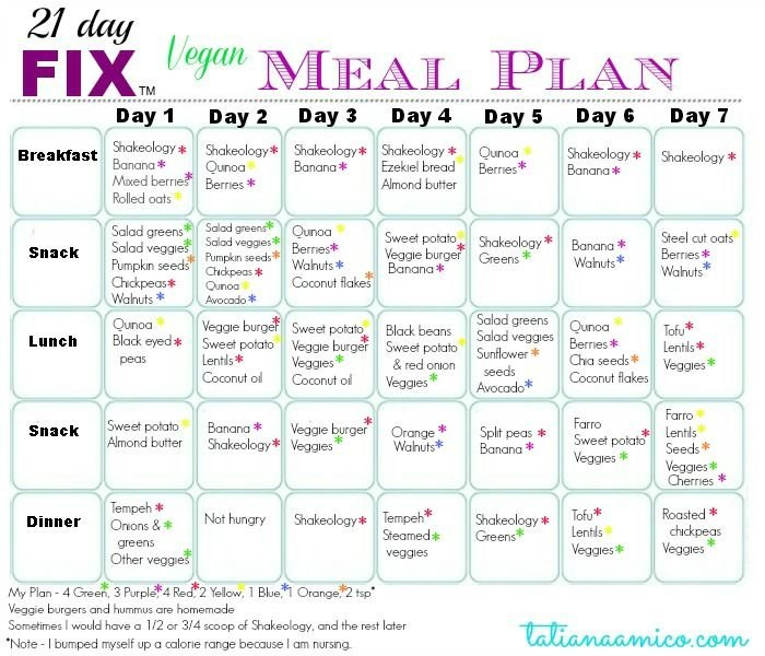 30 day vegetarian meal plan for weight loss » nyspeechcenter.com